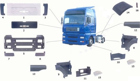volvo scania benz daf man iveco truck parts
