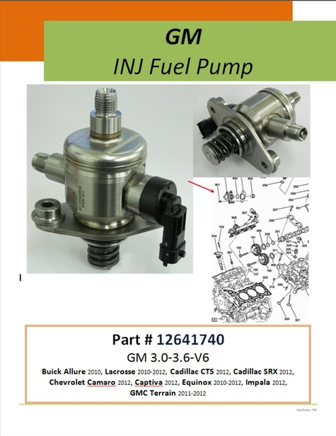 GM 3.6L INJ Fuel Pump 740